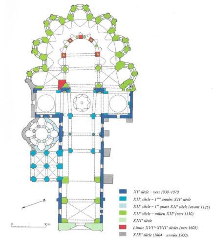Plan chronologique de construction